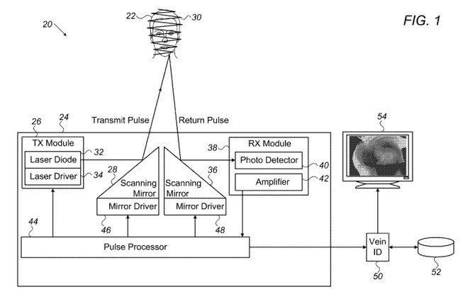 imagem da patente apple