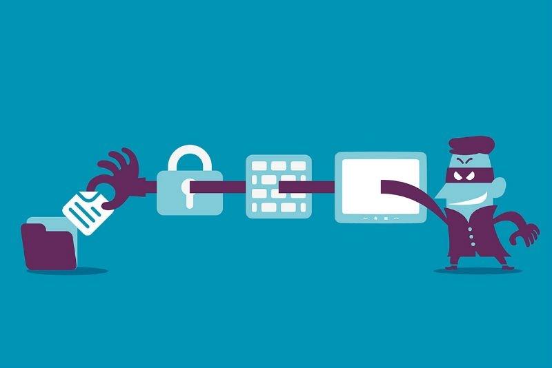 malware recolha dados