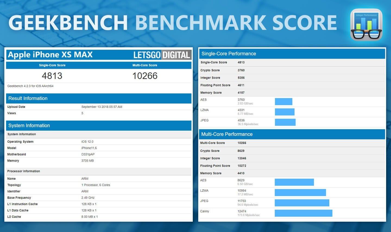 teste benchmark