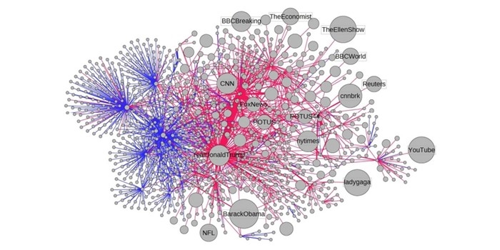 gráfico estudo propagação noticias