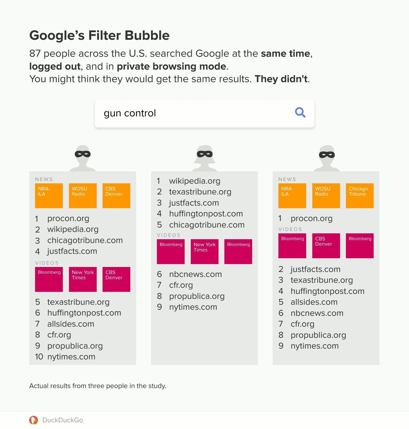 pesquisa google personalização resultados