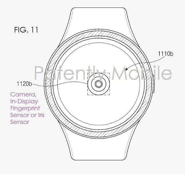 patente samsung ecrã smartwatch leitor impresões digitais