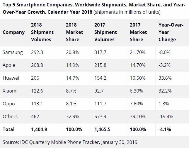 tabela vendas mercado