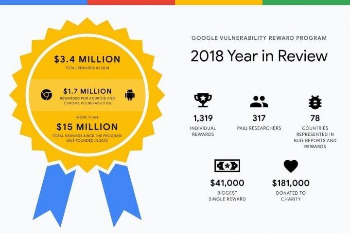 recompensas google de segurança bugs