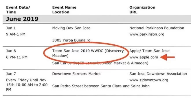 documento confirmação evento apple