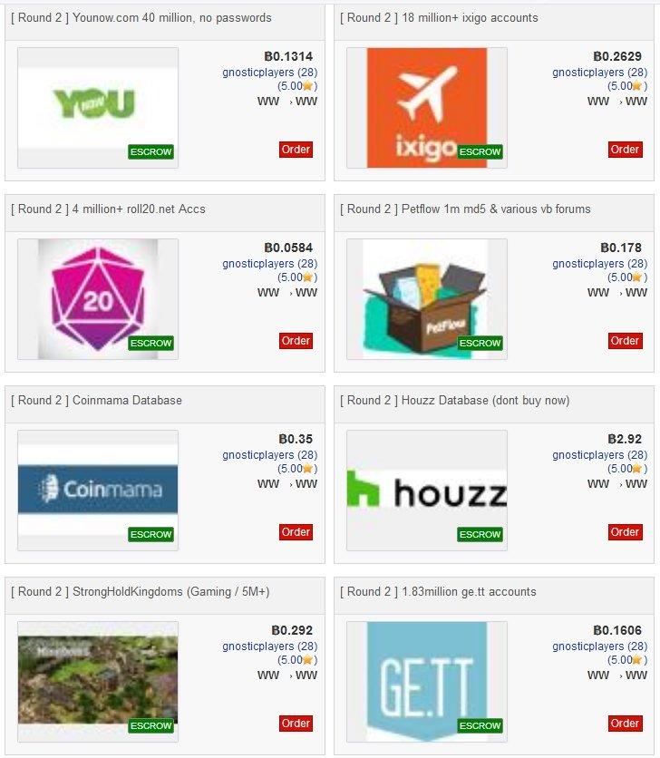 listagem venda passwords
