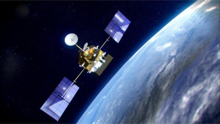 GPS em redor da terra