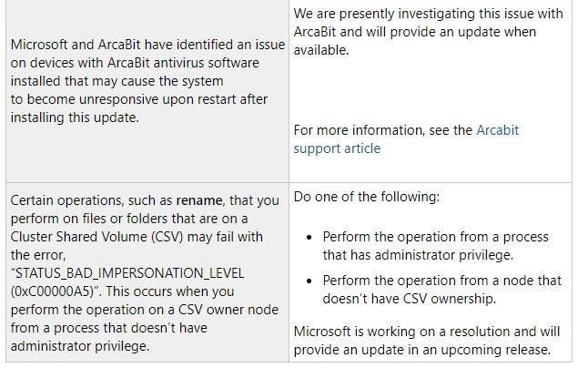 falhas confirmadas atualização do windows