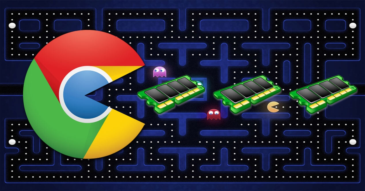 Google Chrome RAM