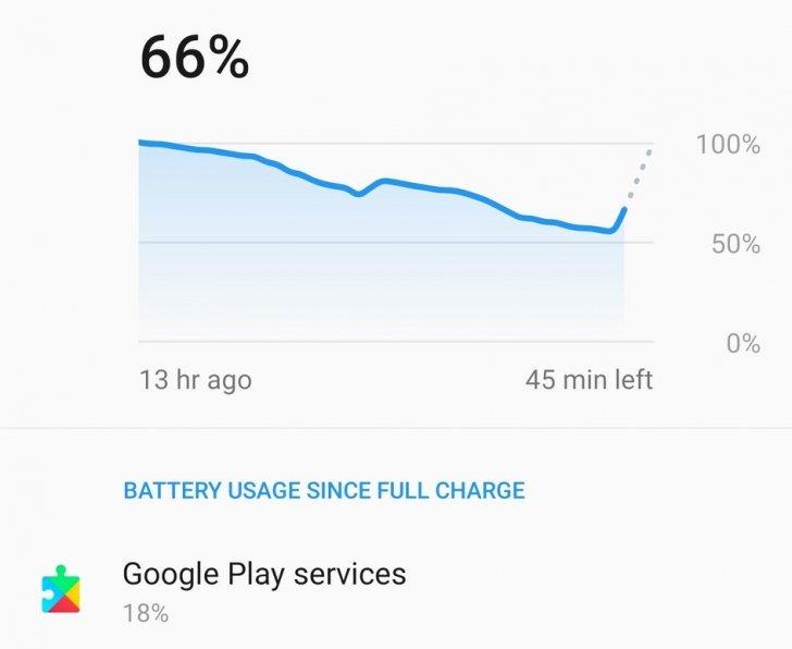consumo de bateria google play services
