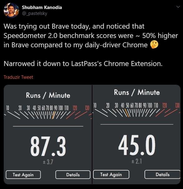 teste desempenho chrome lastpass