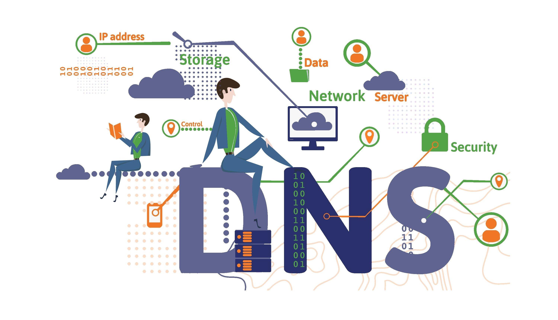 Windows DNS https