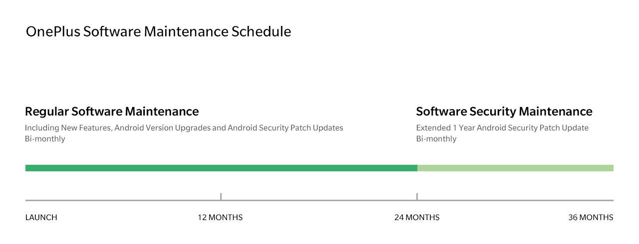 calendário OnePlus 3