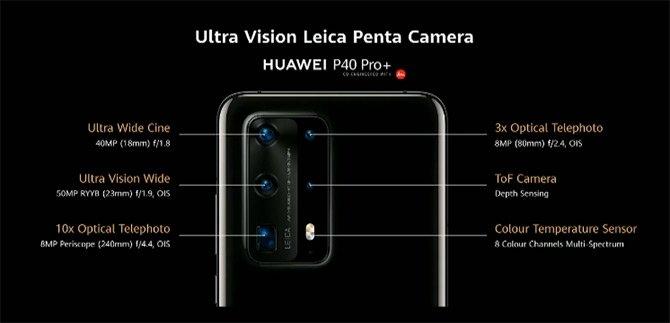sistema de câmaras Huawei p40