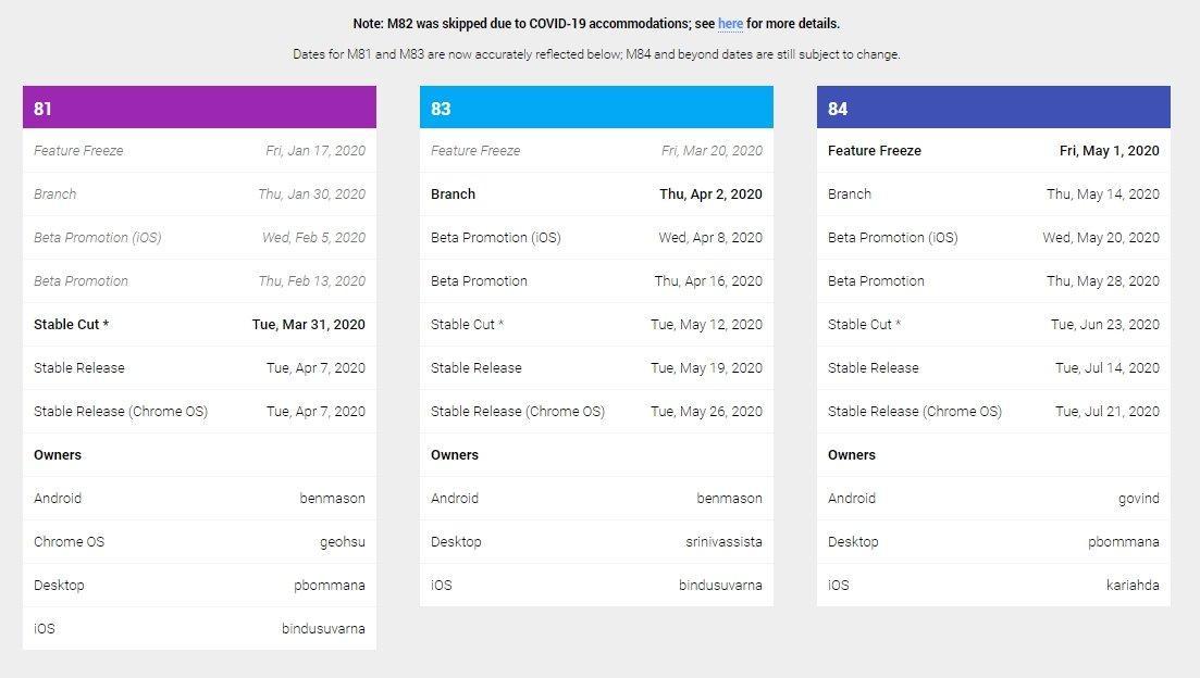 calendário google chrome lançamentos
