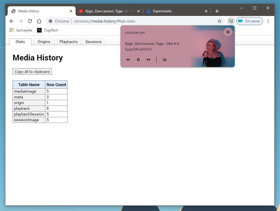 Chrome histórico videos