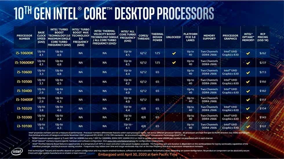 linha processadores intel 10 geração