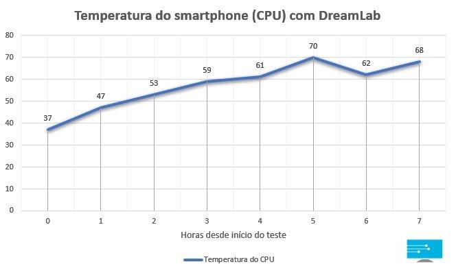 temperatura grafico