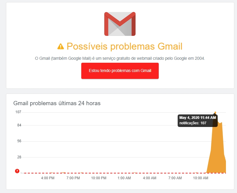 downdetector gmail