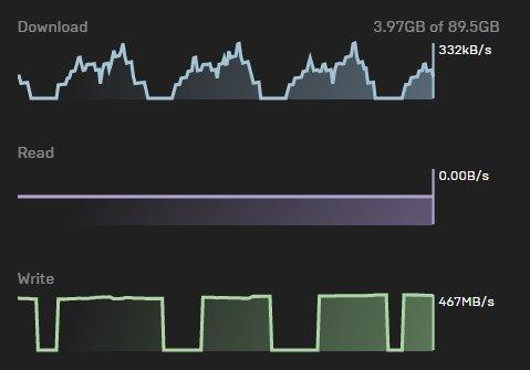 velocidade reduzida GTA V