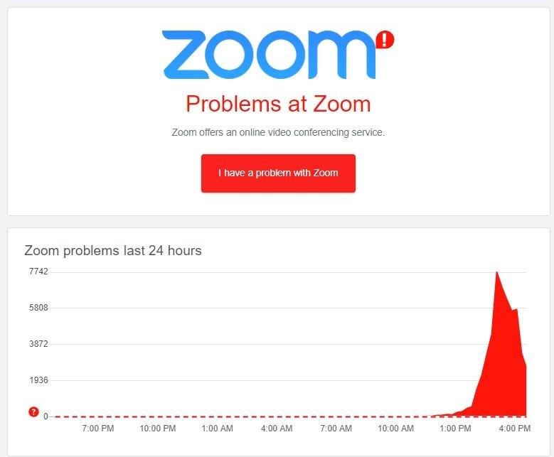 registo falhas da zoom