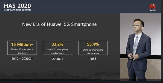 dados da Huawei sobre 5g