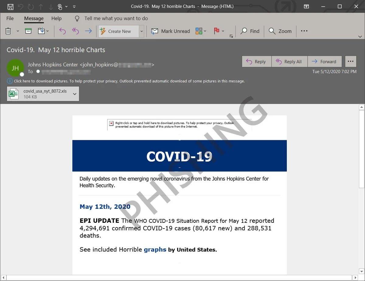 exemplo de email malicioso