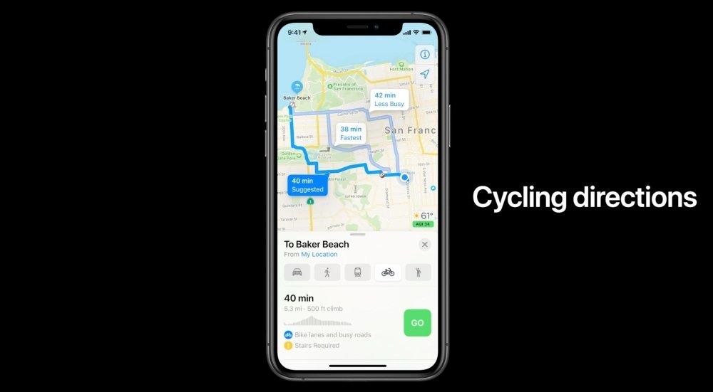 direcções de ciclistas