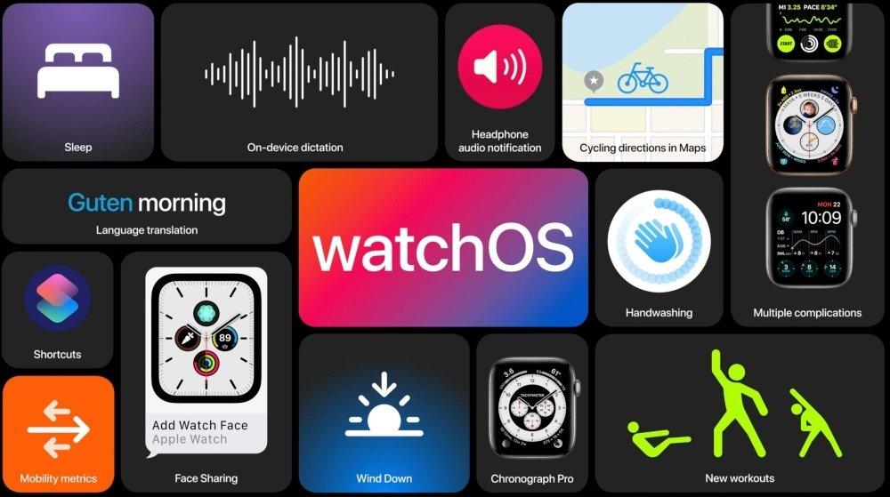 novidades apple watchos 7