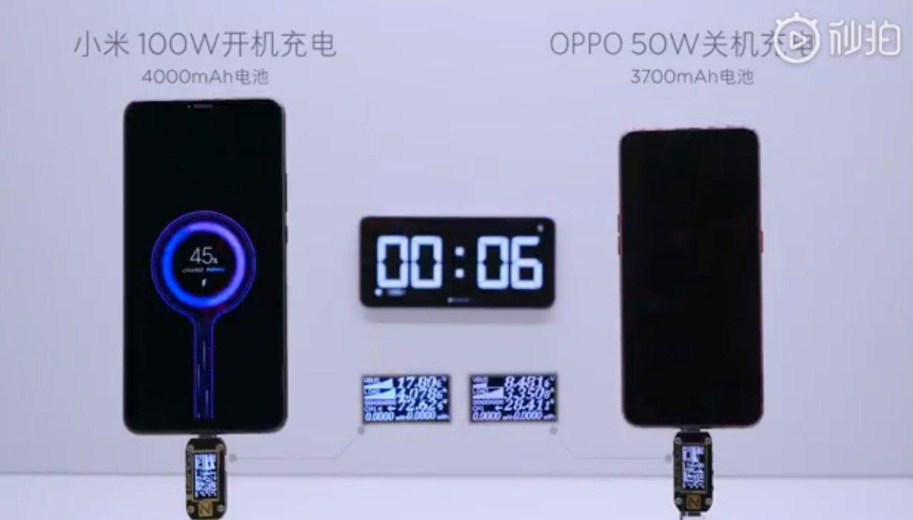 smartphones carregamento rápido