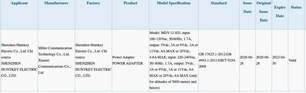 certificação xiaomi carregador de 120w