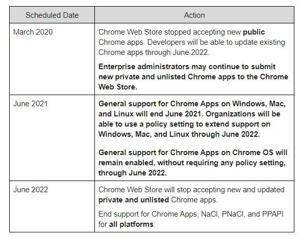 calendário da Google sobre chrome apps