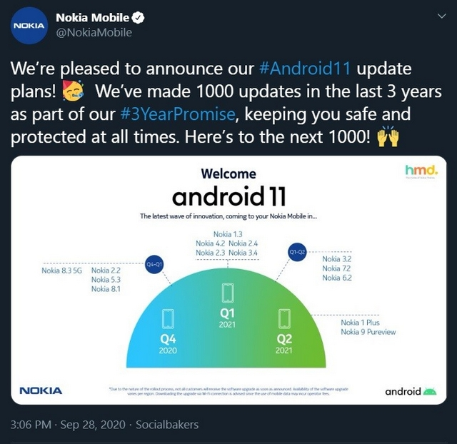 tweet da nokia sobre Android 11