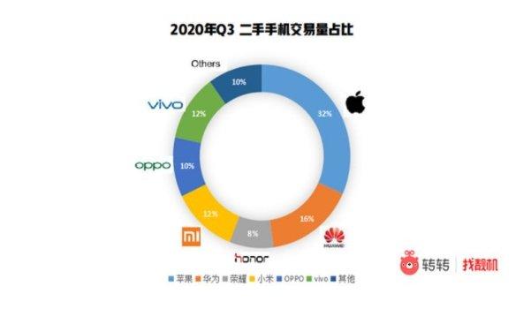 dados do relatório da empresa
