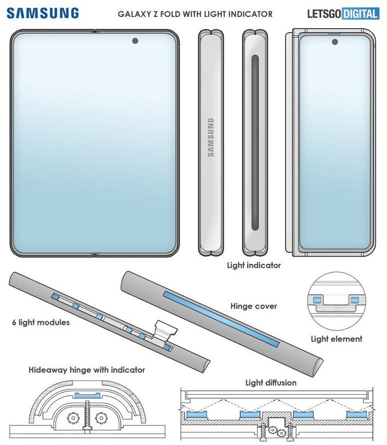imagem da patente do LED da samsung