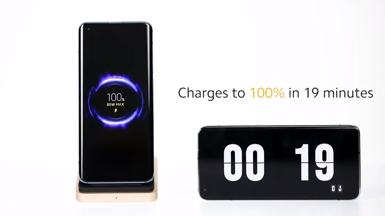 Xiaomi Mi Wireless Charging Technology