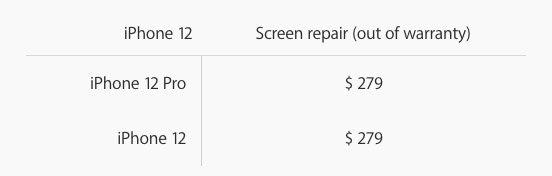 preço reparação do ecrã iphone 12