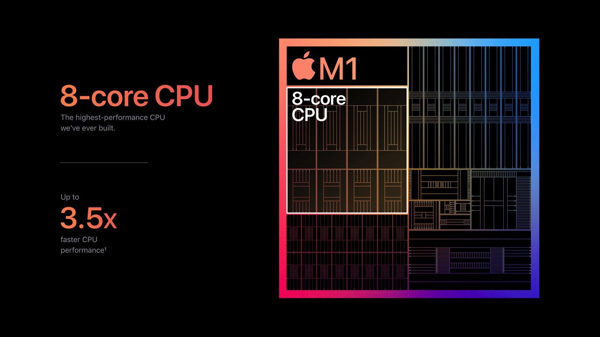 processador m1 características internas