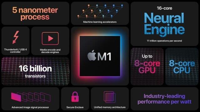 novo processador m1 resumo