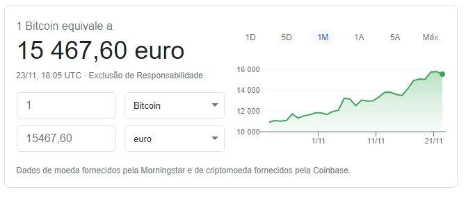 valor do Bitcoin atualmente