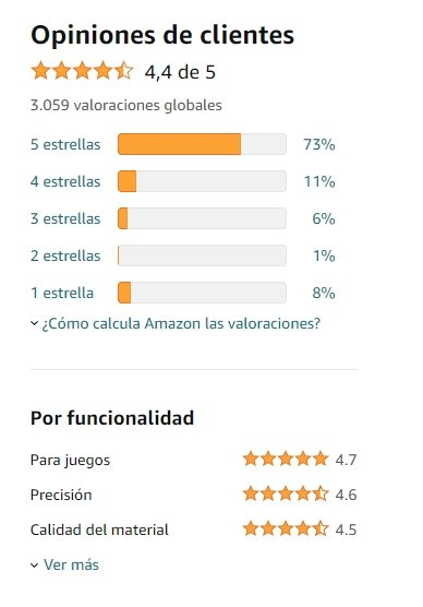 reviews de produtos na amazon
