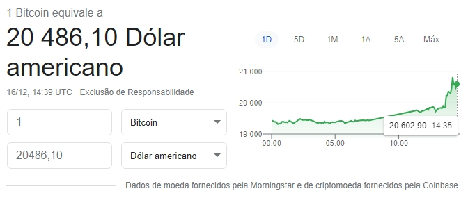 valor do bitcoin