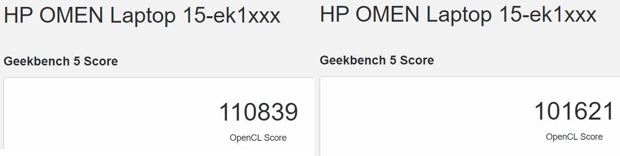 teste de benchmark nas placas