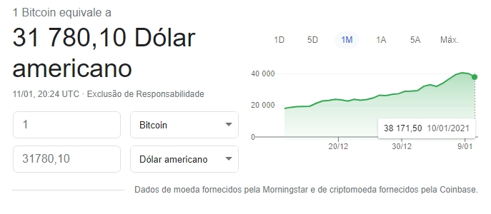 valor do bitcoin no mercado