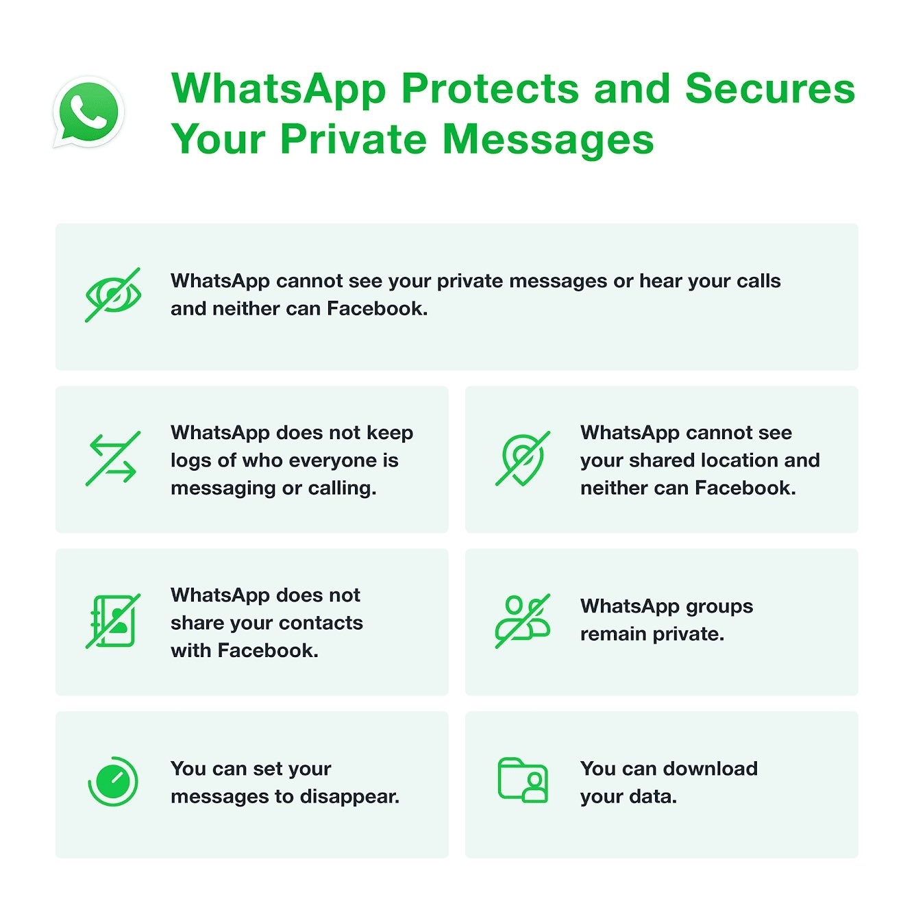 gráfico do Whatsapp