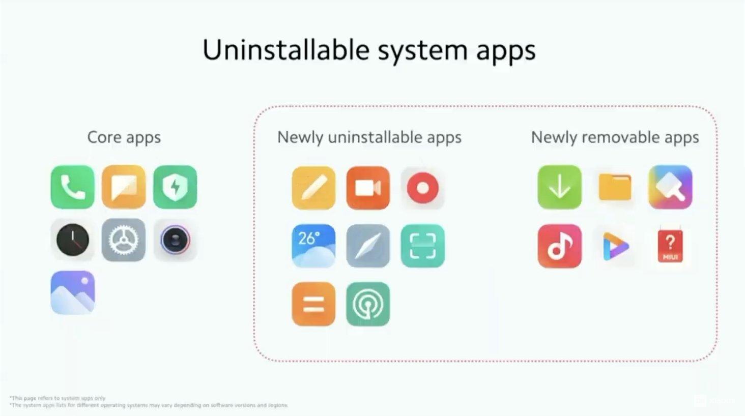 apps removiveis do sistema