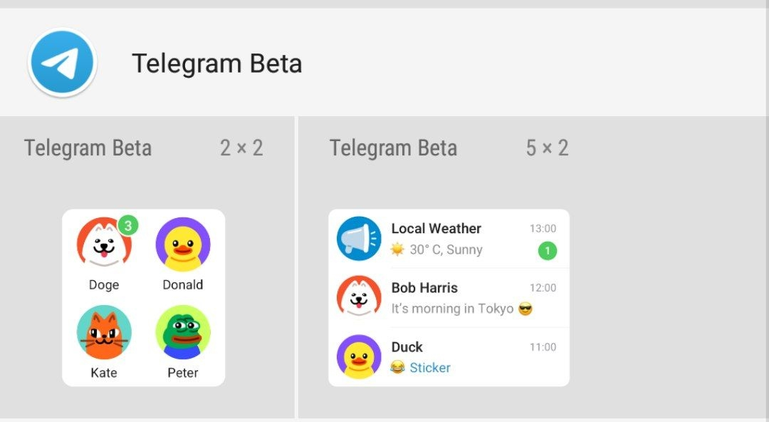 widgets do telegram