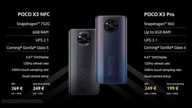 comparação entre dois modelos da POCO