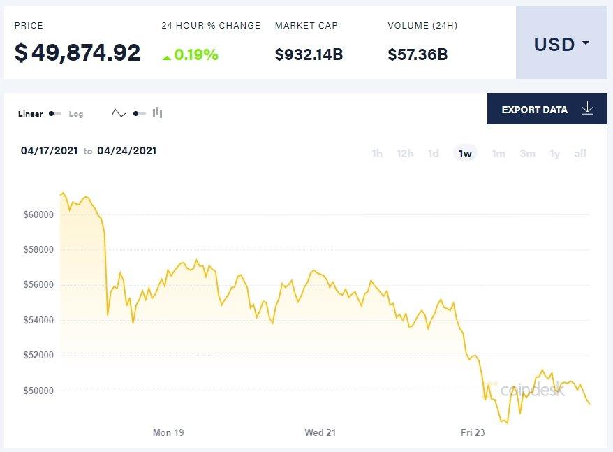 valor bitcoin mercado