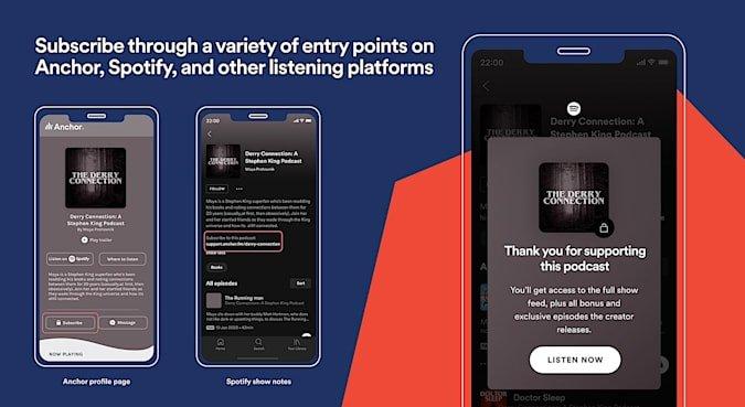 Spotify subscrições podcast para criadores